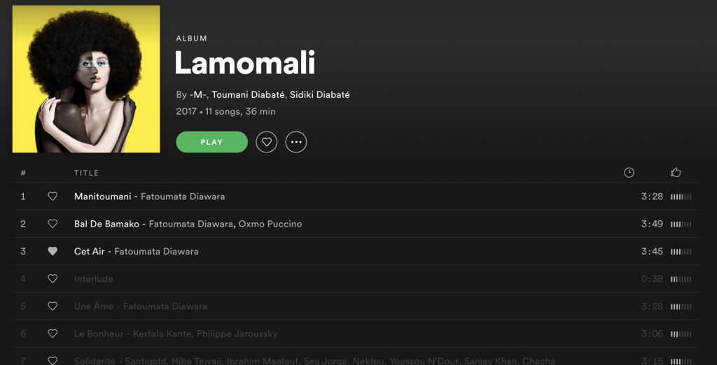 Lalomali, partial album, screenshot on spotify. why not available?